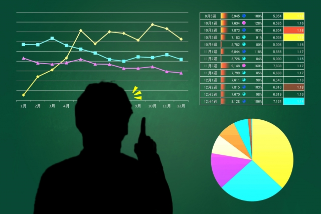 どんな人がビジネス会計検定を受験する?