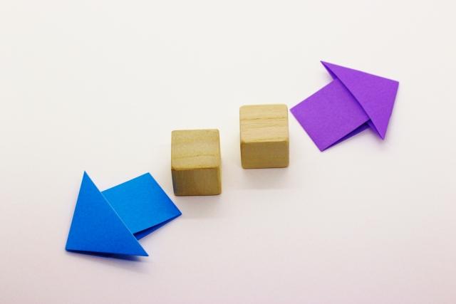 資本利益率の分解