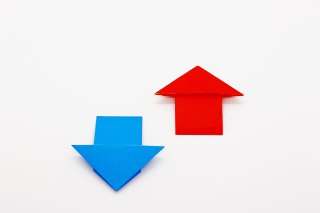 投資活動および財務活動以外の活動による現金及び現金同等物の増減額