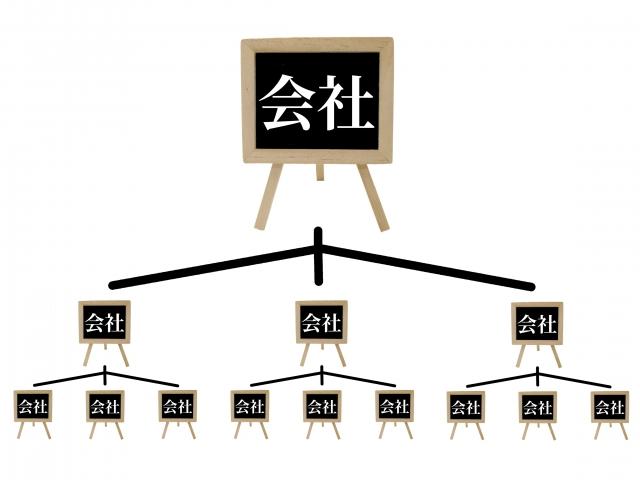 連結財務諸表の範囲(子会社)