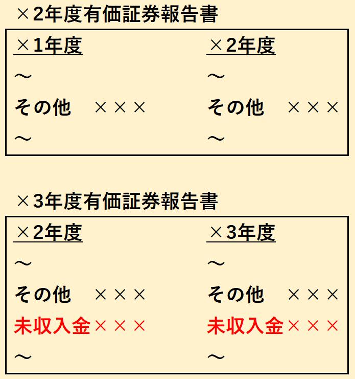 注記 表示方法の変更