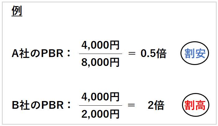 PBR例題