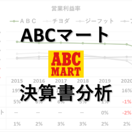 ABCマートの決算書分析:高利益率に隠れた3つの懸念